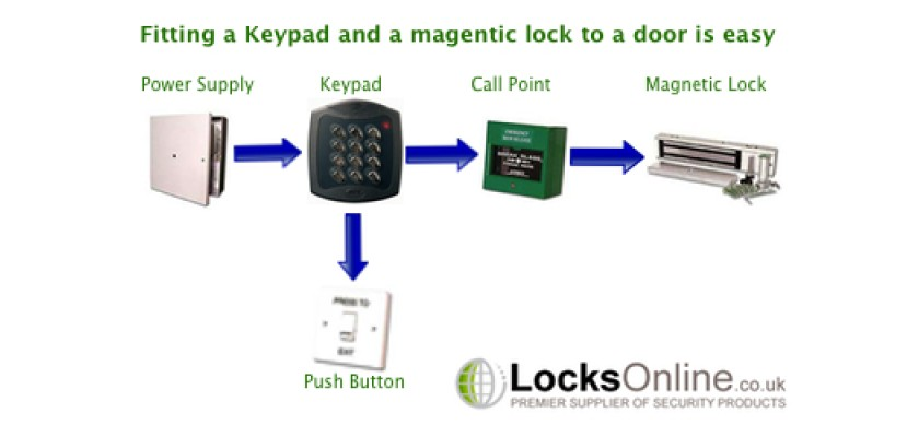 wireless magnetic lock wiring diagram magnetic lock access control