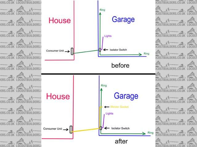 Garage Wiring Diagram Uk - Wiring Data Diagram