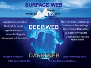 deep-web-iceberg-e1432663755280