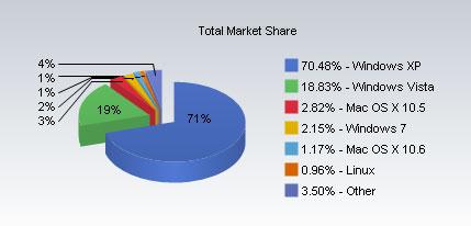 estatistica-de-mercado