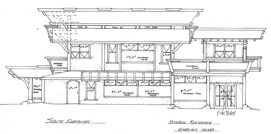 cozy cad details american railing systems inc