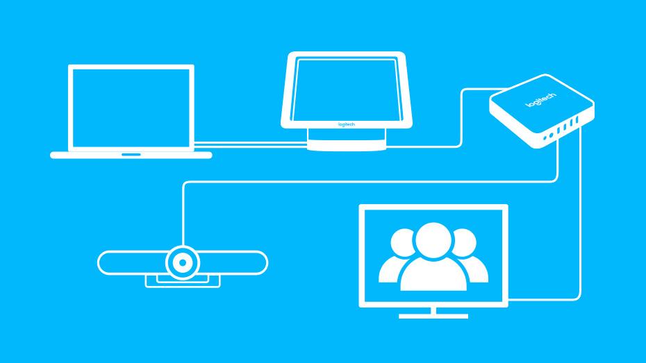Logitech SmartDock Flex Skype Room System Cable Manager