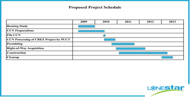 Proposed Project Timetable