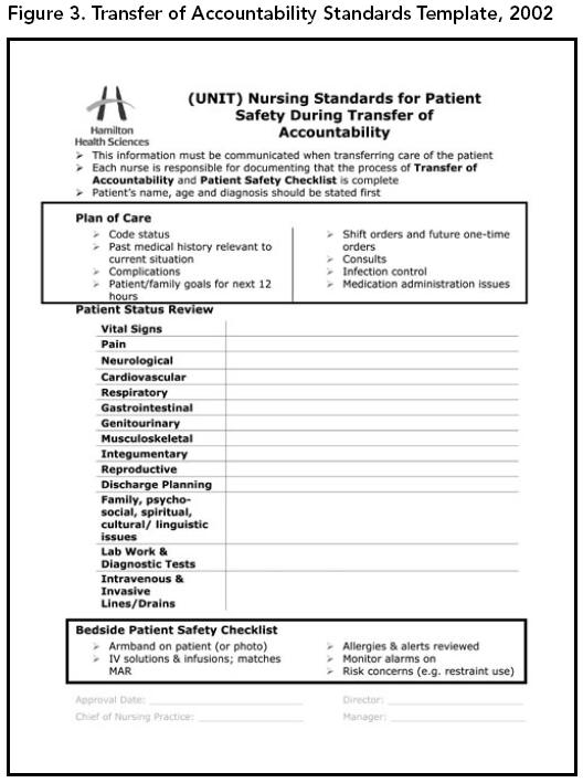 process handover document template