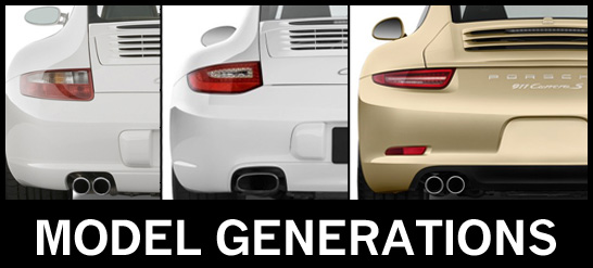 Current Car Model Generations