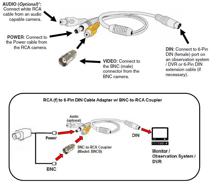 BNC to DIN?quality\\\=80\\\&strip\\\=all 6 pin mini din plug wiring diagram wiring diagram
