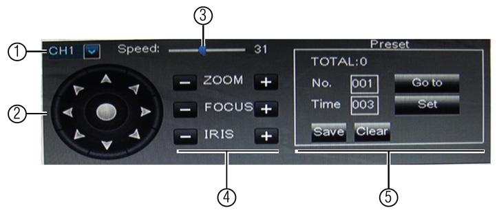 Introduction to PTZ Cameras Lorex