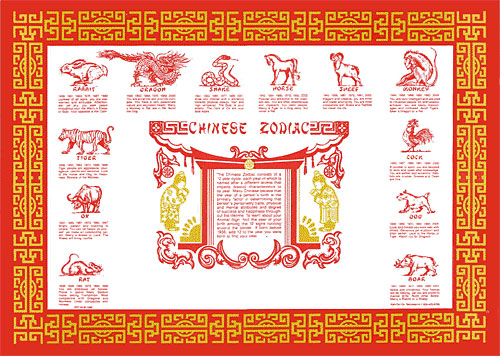 Chinese-placemat