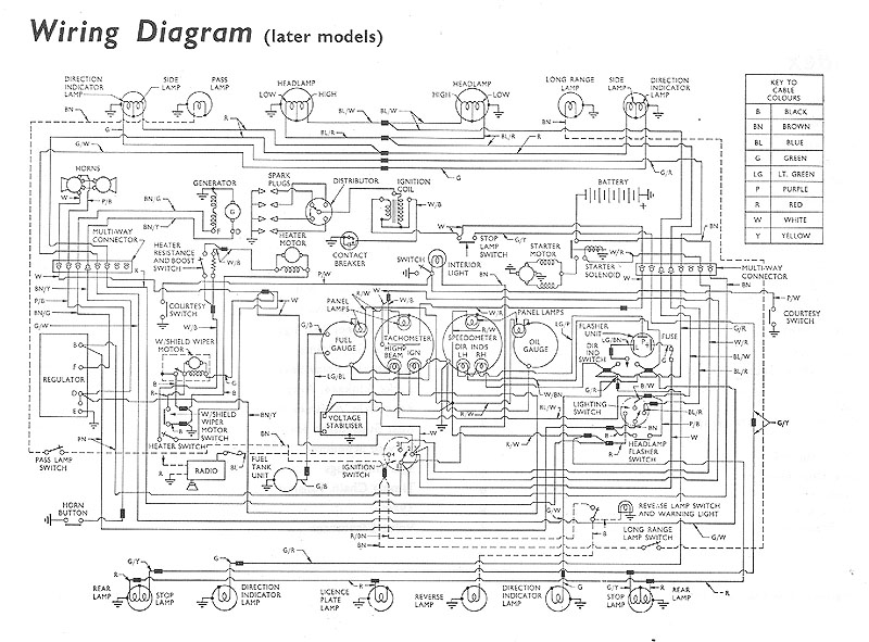 Ford Escort Mk2 Wiring Diagram Index listing of wiring diagrams