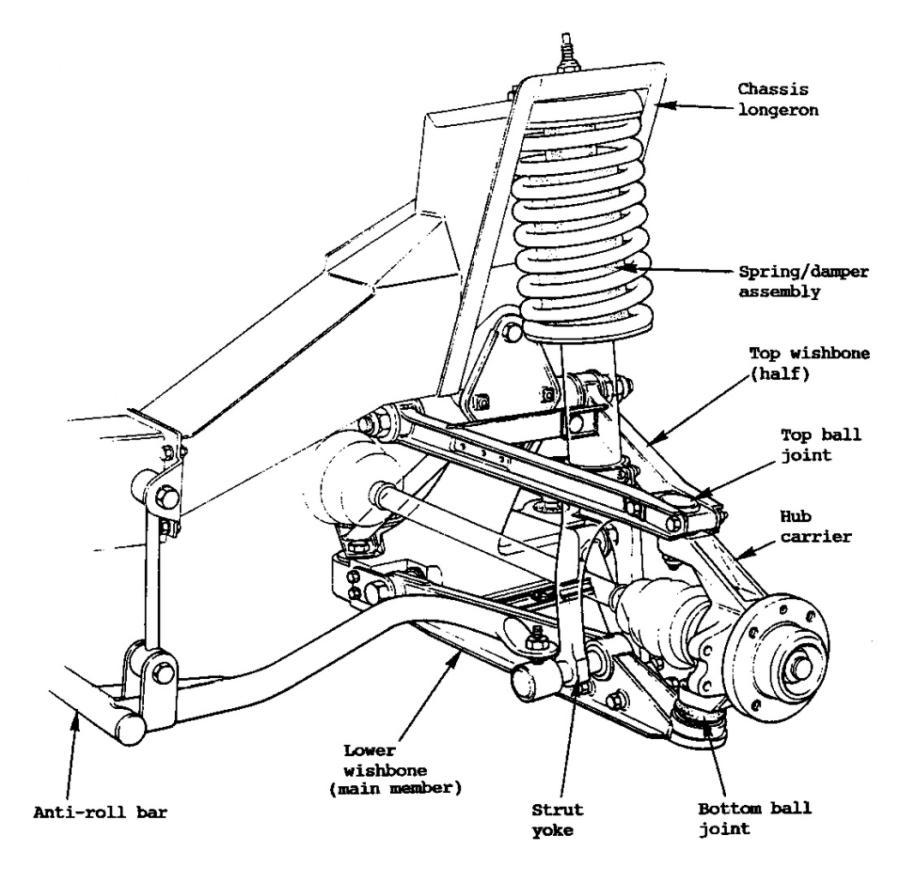 gmc front suspension diagram autos weblog