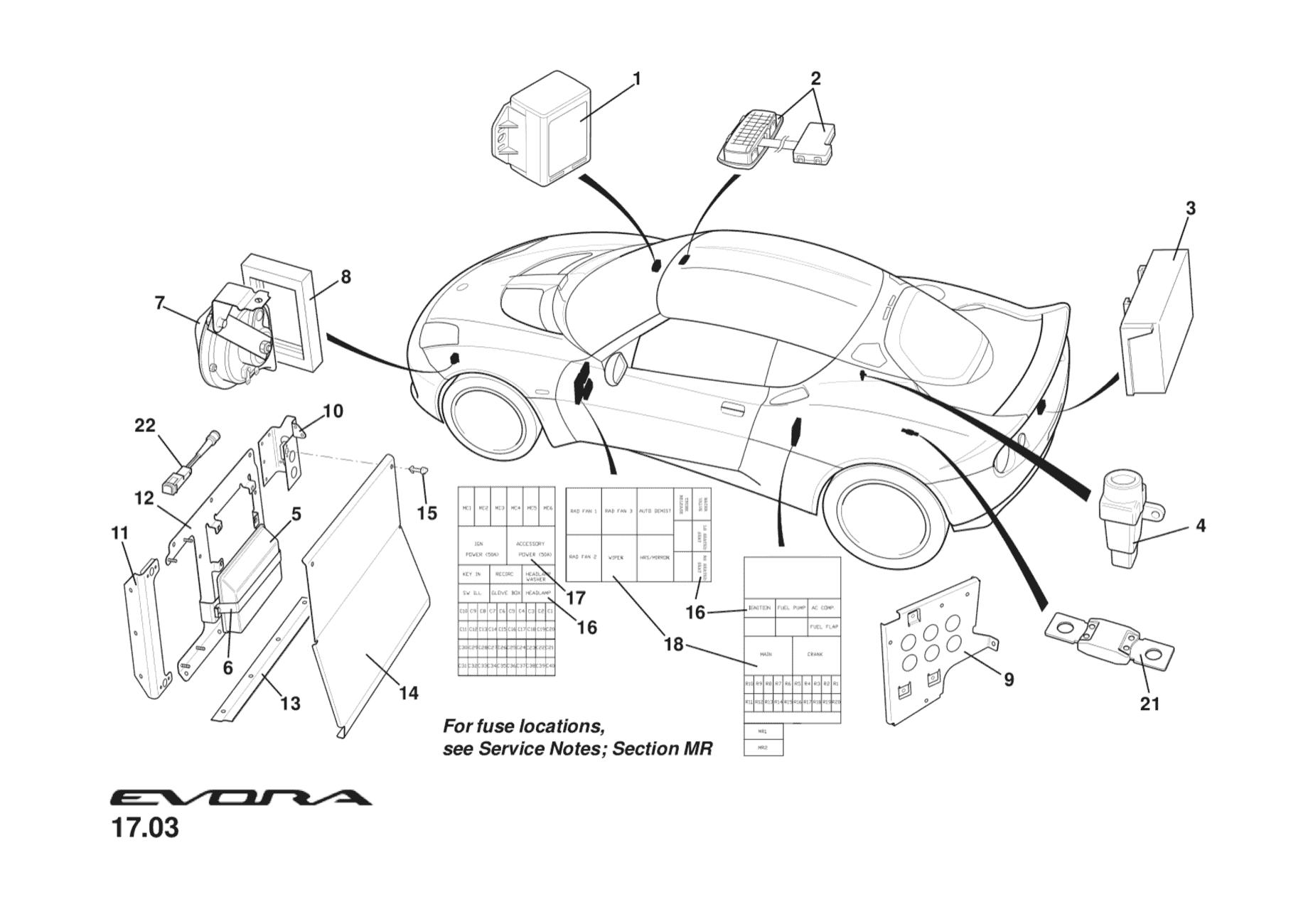 lotus elise fuse box diagram