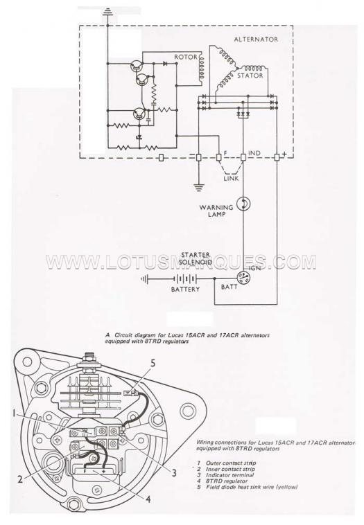 lucas alternator wiring connections