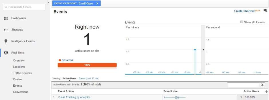 Google Analytics Events to track Email Messages