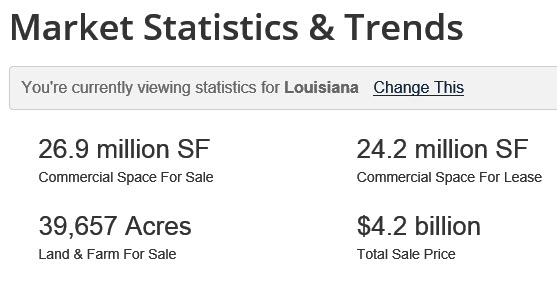 Today\u0027s Prices For Every Type Of Commercial Real Estate In Louisiana - compare leasing prices