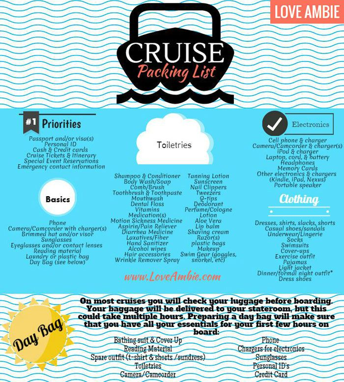 Checklist For Vacation Cruise | Sample Resume Format Nurse