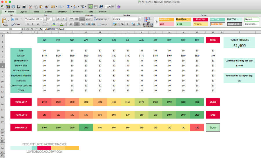 FREE Blog income tracking spreadsheet \u2022 Lovely Blog Academy