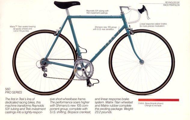 Jamis Aurora Elite | For the Love of Bikes