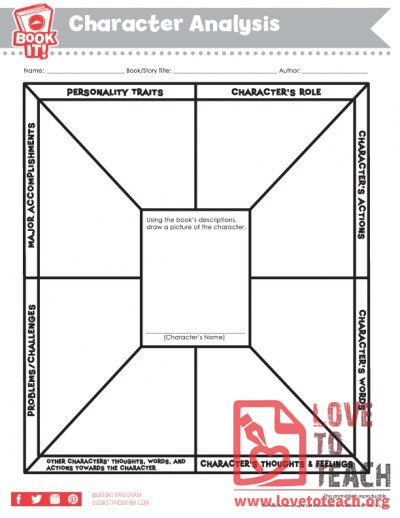 Character Analysis Worksheet LoveToTeachorg