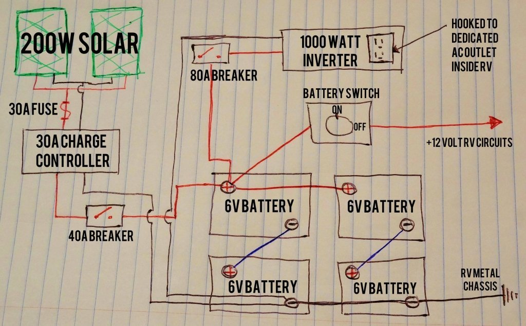 Rv Power Converter Schematic Wiring Diagram