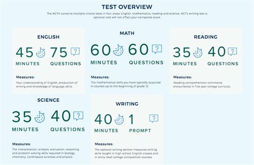 Assessment  Testing / ACT
