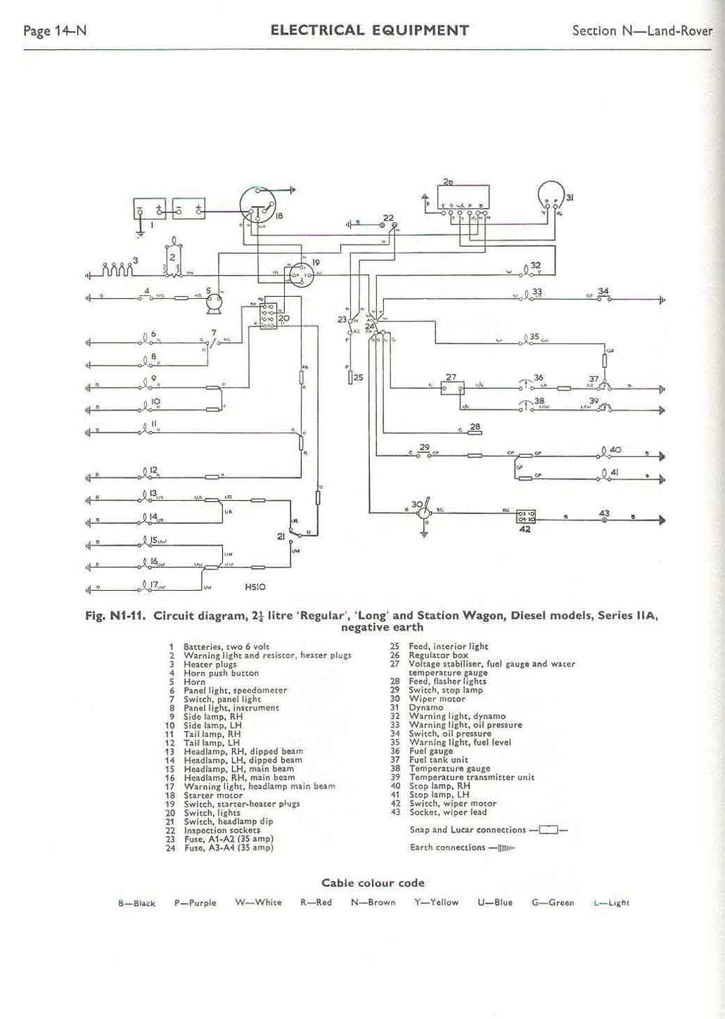 wiring diagram series 2 land rover