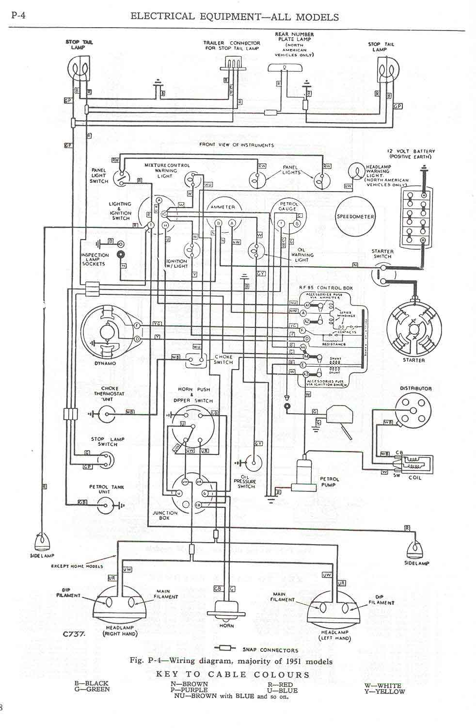 land rover smith s heater wiring diagram