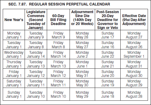 Legislative Reference Library of Texas Dates of Interest for the - bill calendar