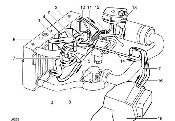 car engine cooling system diagram car interior design