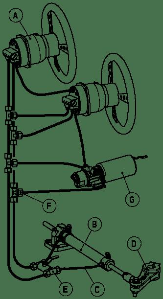 3 hydraulic pump schema cablage