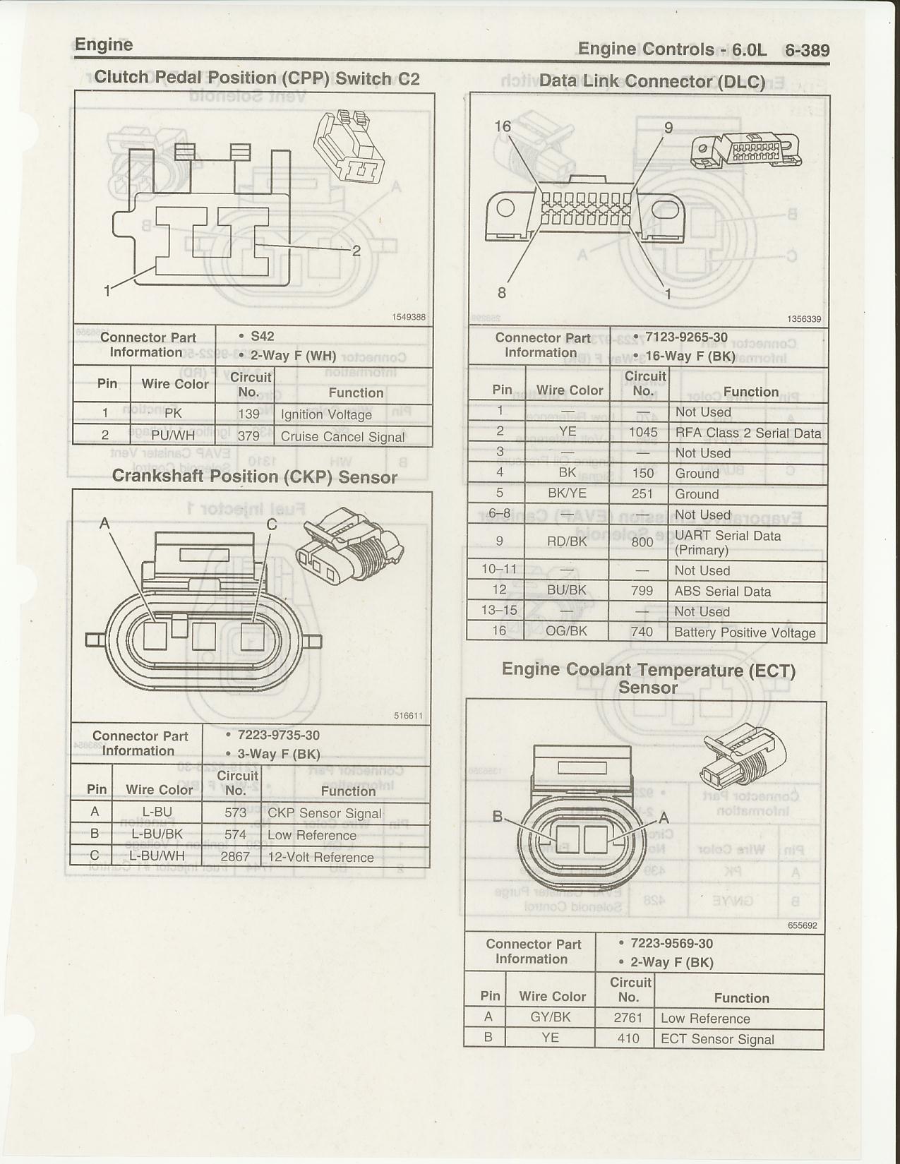 05 ls2 cam sensor wiring diagram