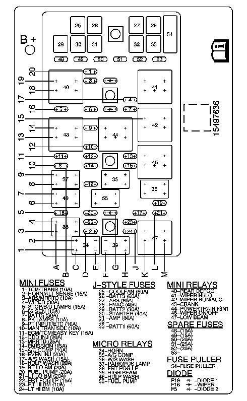 audi c6 fuse box diagram