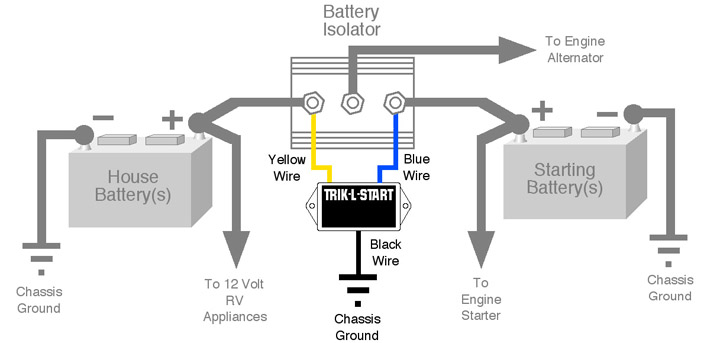Cole Hersee Battery Isolator Wiring Diagram - Somurich