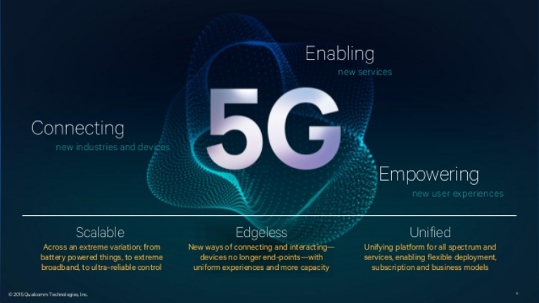 qualcomm-5g-vision