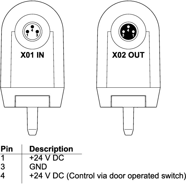 lightning cable pin assignment