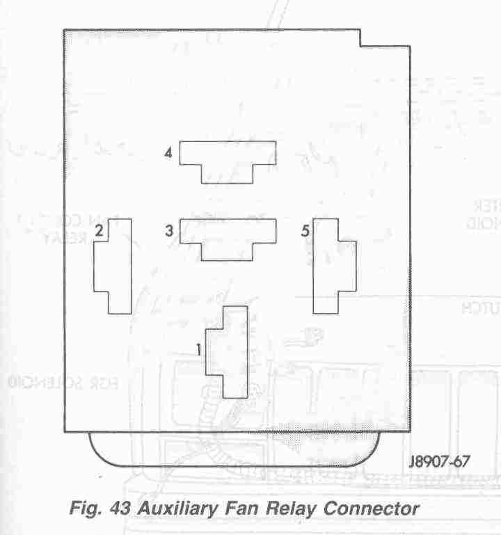 1995 jeep cherokee auxiliary fan wiring diagram