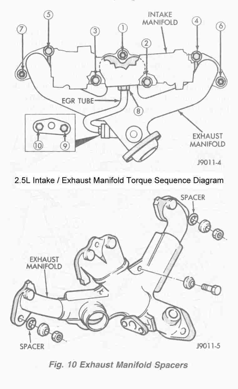 1997 jeep exhaust diagram