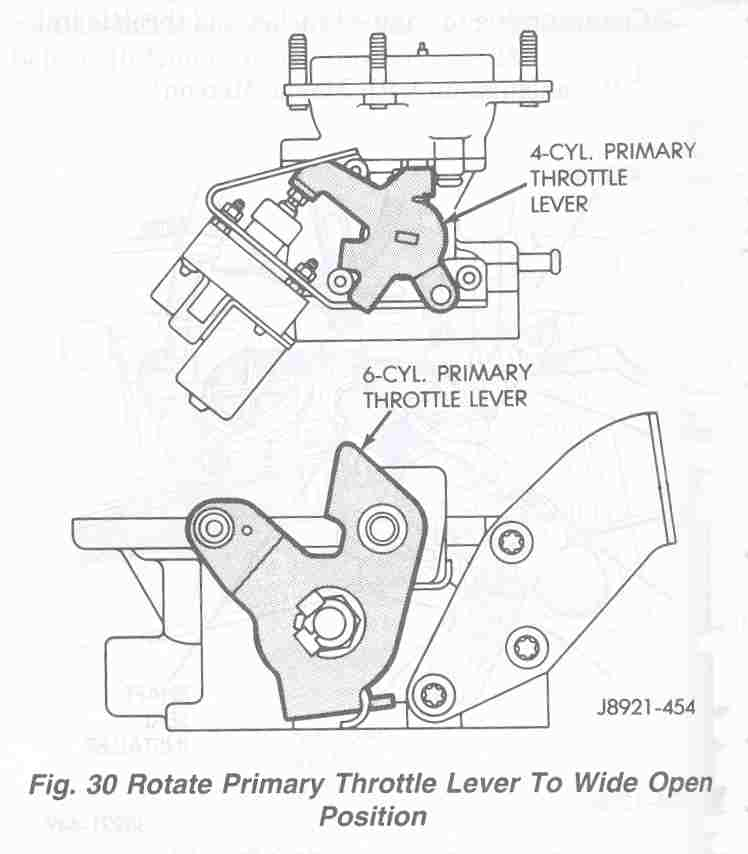 1998 jeep cherokee wiring problems