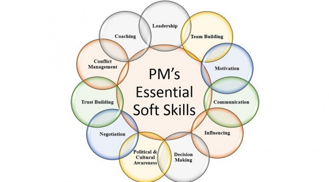 What are soft skills? - what are soft skills