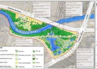 Sheboygan River Area of Concern
