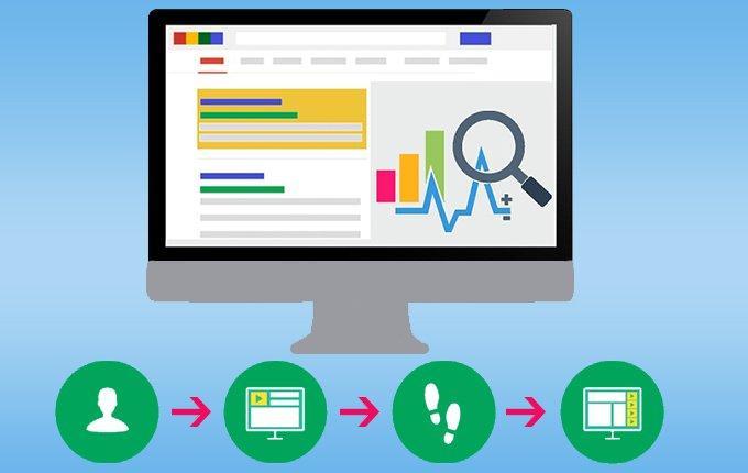 How Do Google Ads Work + Tips to Make Money Using Them