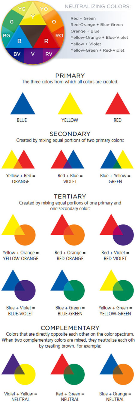Pin by Igor Arkhipov on Infographics Pinterest Color wheels and - ral color chart