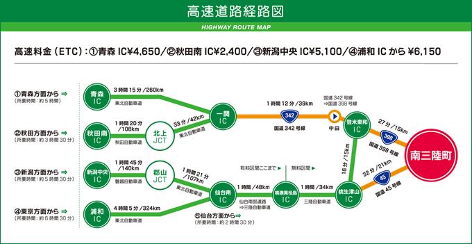 高速道路経路図