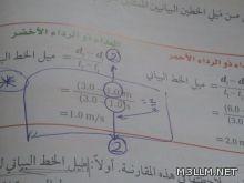 مساعد إداري يكتشف خطأ بمادة الفيزياء