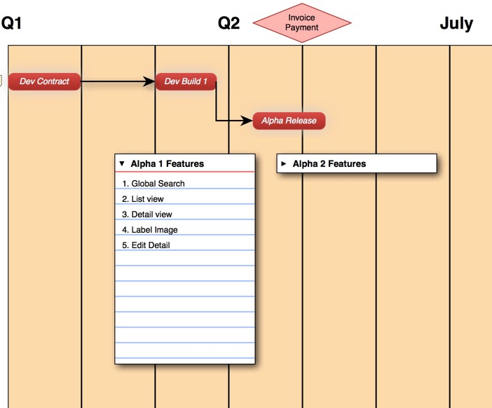 Freeform Project Timelines in Curio for Mac