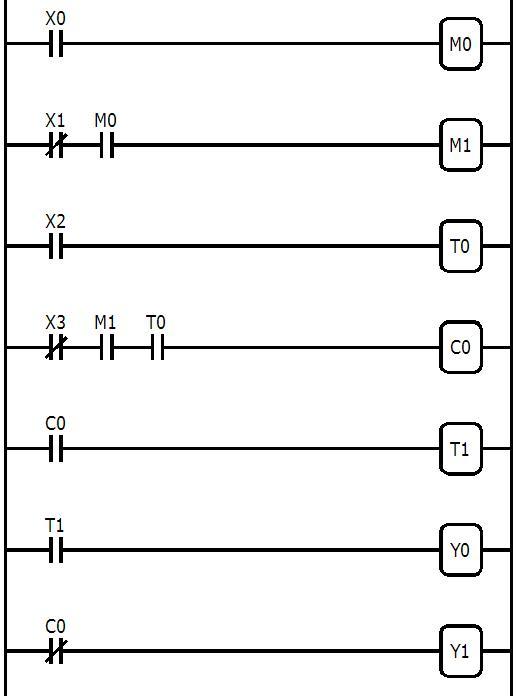 The best PLC Tutorial on the Internet, covering all aspects of the PLC