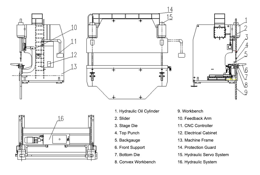 How Does the Press Brake Hydraulic System Work? MachineMfg