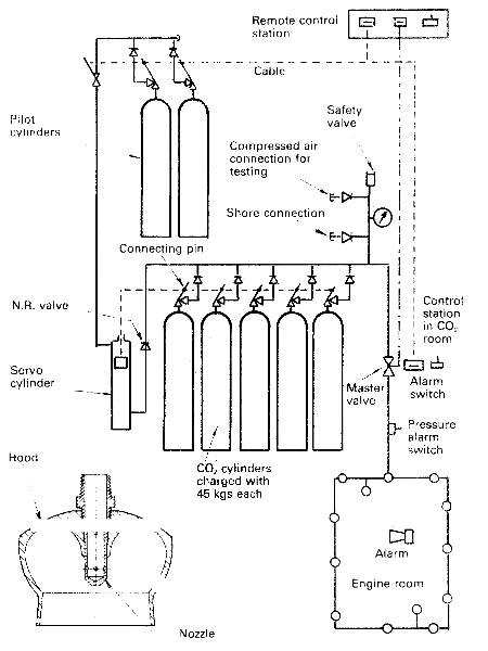 fire fighting panel wiring diagram