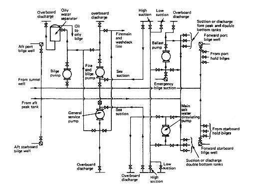ford fuse box diagram fuse box ford 19891996 exposition diagram
