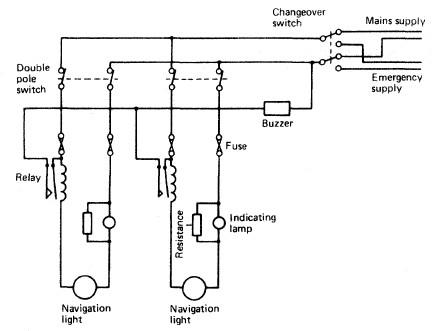 Operational guidance for ships navigational light circuit