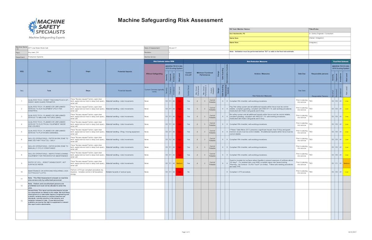 training assessment template